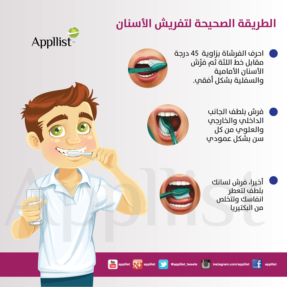 أهم الأسباب رائحة الفم الكريهة خلال صوم رمضان وطرق وصفات مفيدة لعلاجها 440903.png