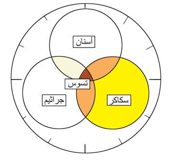 أهم الأسباب رائحة الفم الكريهة خلال صوم رمضان وطرق وصفات مفيدة لعلاجها 440907.jpg